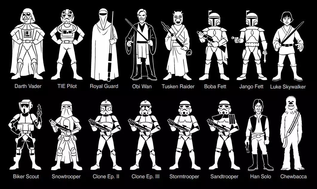 Personnages star wars | A partir de la galerie : Retour En Enfance