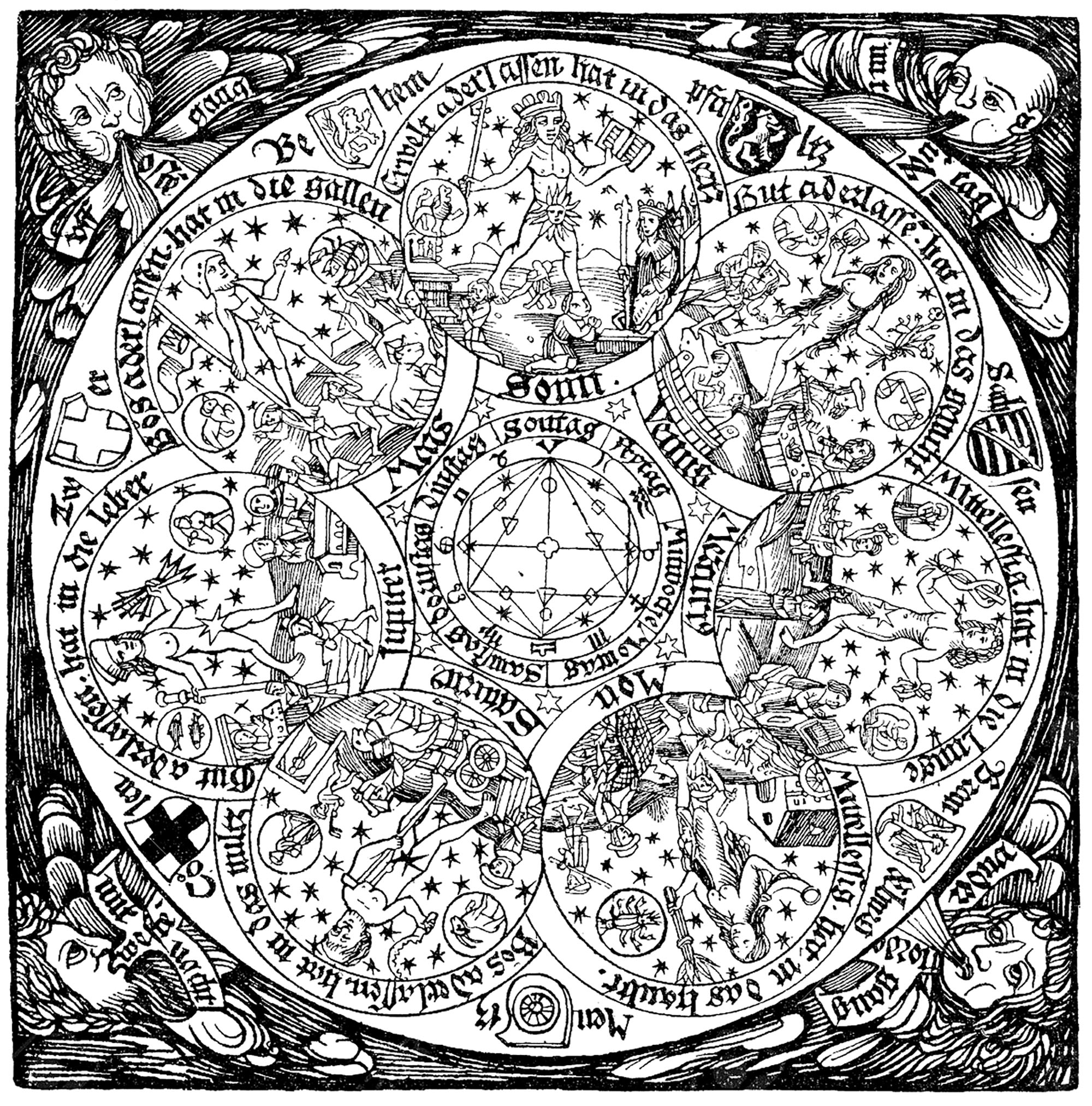Middle ages astrological table
