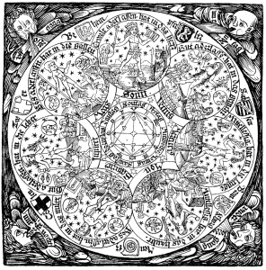 coloring page middle ages astrological table